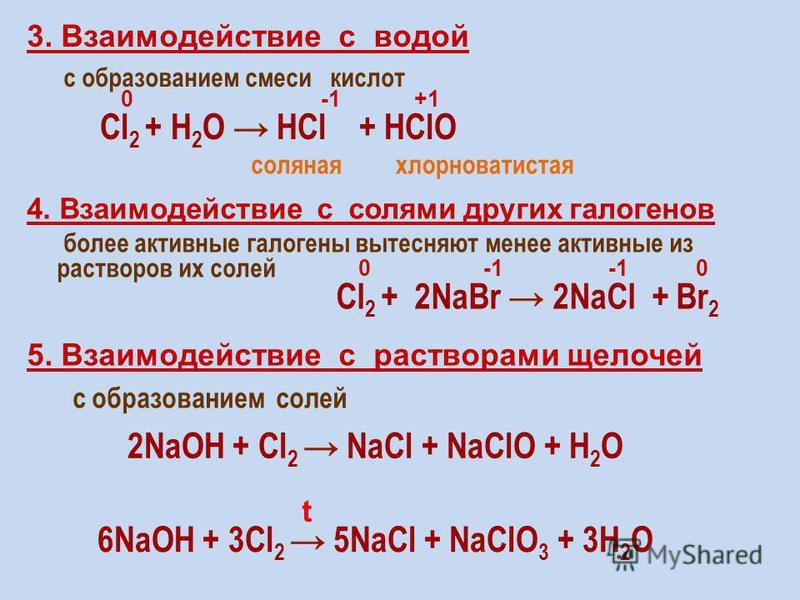 3. Взаимодействие с водой с образованием смеси кислот 0+1+1 хлорноватистая соляная 4. Взаимодействие с солями других галогенов более активные галогены вытесняют менее активные из растворов их солей 00 5. Взаимодействие с растворами щелочей с образова