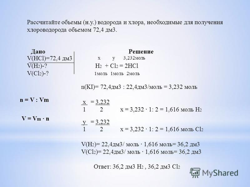 Рассчитайте объемы (н.у.) водорода и хлора, необходимые для получения хлороводорода объемом 72,4 дм 3. Дано Решение V(HCl)=72,4 дм 3 V(H 2 )-? V(Cl 2 )-? H 2 + Cl 2 = 2HCl х у 3,232 моль 1 моль 1 моль 2 моль n(KI)= 72,4 дм 3 : 22,4 дм 3/моль = 3,232
