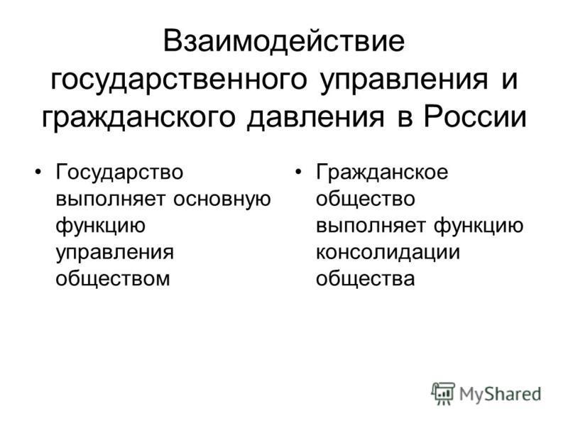 Взаимодействие государственного управления и гражданского давления в России Государство выполняет основную функцию управления обществом Гражданское общество выполняет функцию консолидации общества