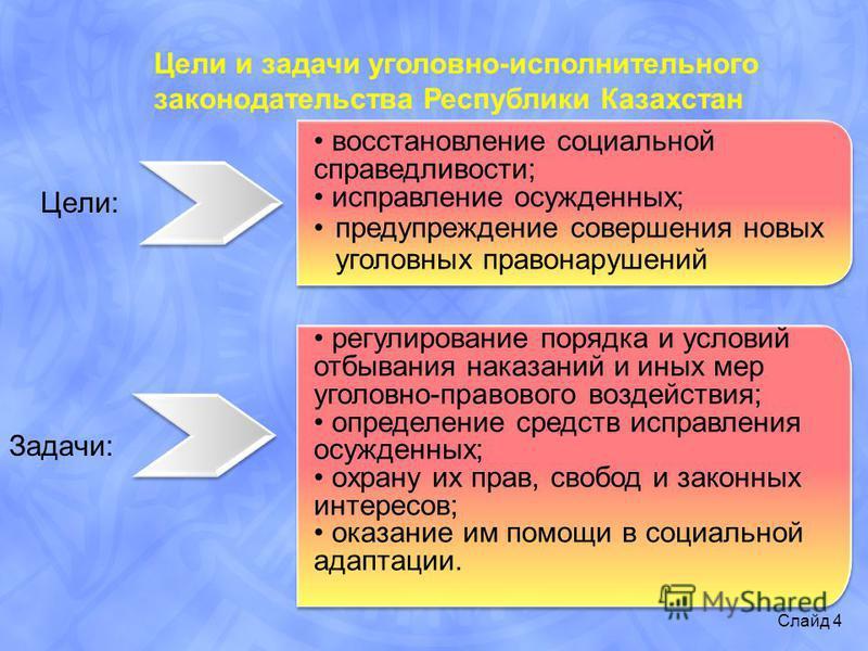 Цели: Задачи: Цели и задачи уголовно-исполнительного законодательства Республики Казахстан восстановление социальной справедливости; исправление осужденных; предупреждение совершения новых уголовных правонарушений восстановление социальной справедлив