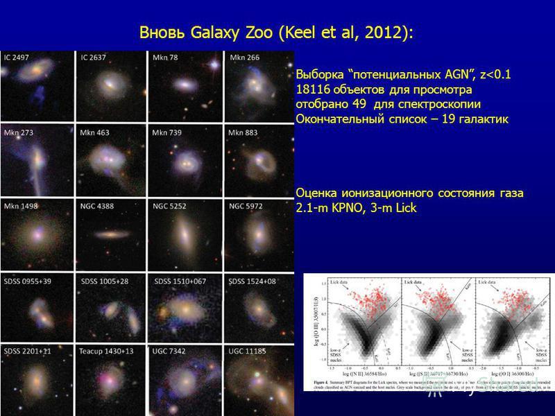Вновь Galaxy Zoo (Keel et al, 2012): Выборка потенциальных AGN, z