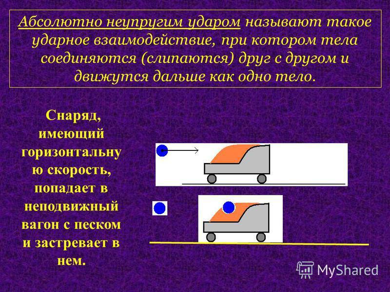 Снаряд, имеющий горизонтальную скорость, попадает в неподвижный вагон с песком и застревает в нем. Абсолютно неупругим ударом называют такое ударное взаимодействие, при котором тела соединяются (слипаются) друг с другом и движутся дальше как одно тел