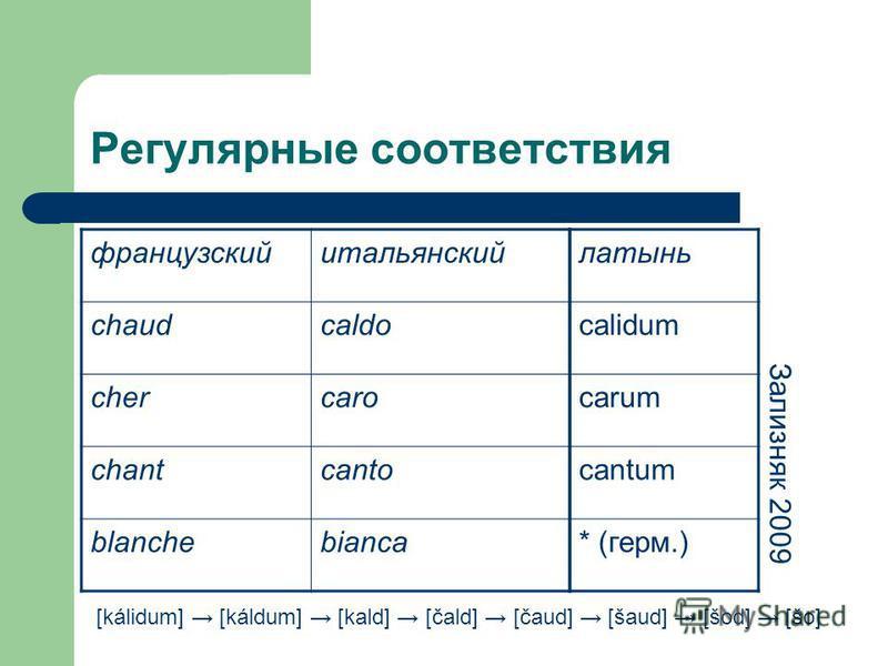 Регулярные соответствия французский итальянский chaudcaldo chercaro chantcanto blanchebianca Зализняк 2009 латынь calidum carum cantum * (герм.) [kálidum] [káldum] [kald] [čald] [čaud] [šaud] [šod] [šo]
