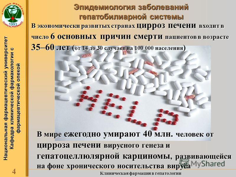 Национальная фармацевтический университет Кафедра клинической фармакологии с фармацевтической опекой 4 Клиническая фармация в гепатологии Эпидемиология заболеваний гепатобилиарной системы В мире ежегодно умирают 40 млн. человек от цирроза печени виру