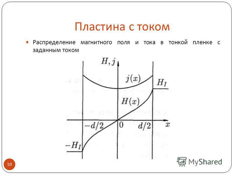 Пластина с током Распределение магнитного поля и тока в тонкой пленке с заданным током 10.