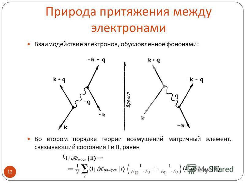 Природа притяжения между электронами Взаимодействие электронов, обусловленное фононами: Во втором порядке теории возмущений матричный элемент, связывающий состояния I и II, равен 12.