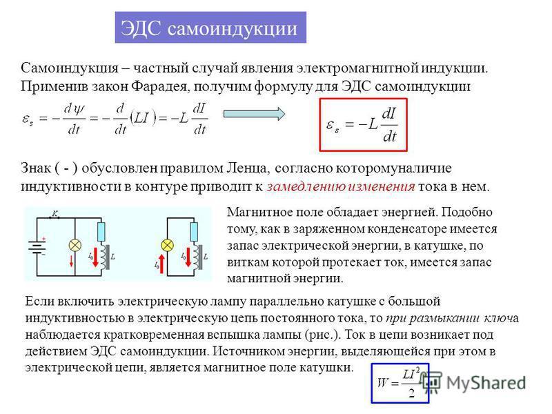 ЭДС самоиндукции Самоиндукция – частный случай явления электромагнитной индукции. Применив закон Фарадея, получим формулу для ЭДС самоиндукции Знак ( - ) обусловлен правилом Ленца, согласно которому наличие индуктивности в контуре приводит к замедлен