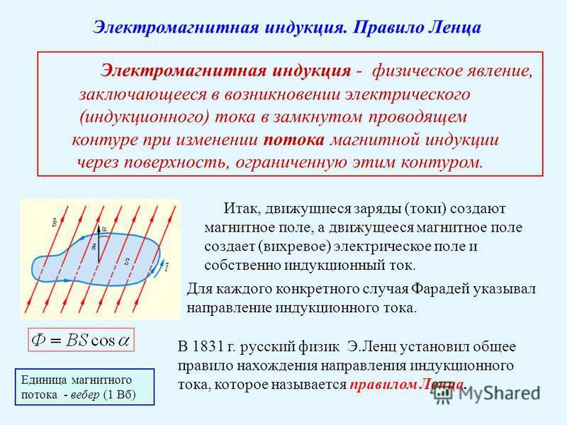 Электромагнитная индукция. Правило Ленца Электромагнитная индукция - физическое явление, заключающееся в возникновении электрического (индукционного) тока в замкнутом проводящем контуре при изменении потока магнитной индукции через поверхность, огран