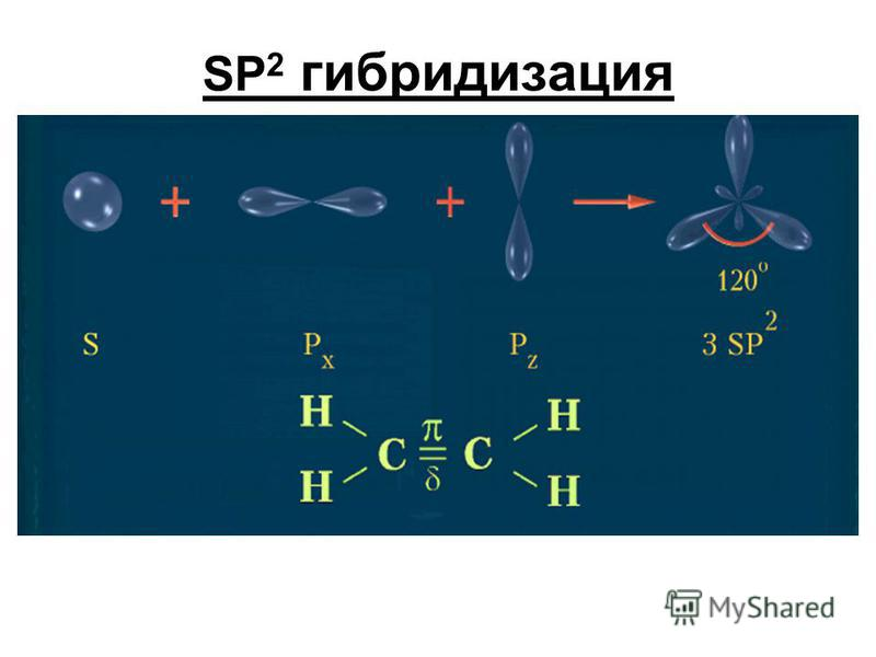 SP 2 гибридизация