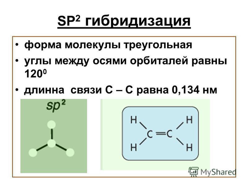 форма молекулы треугольная углы между осями орбиталей равны 120 0 длинна связи С – С равна 0,134 нм