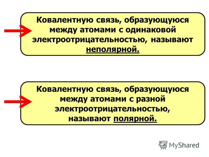 Ковалентную связь, образующуюся между атомами с одинаковой электроотрицательностью, называют неполярной. Ковалентную связь, образующуюся между атомами с разной электроотрицательностью, называют полярной.