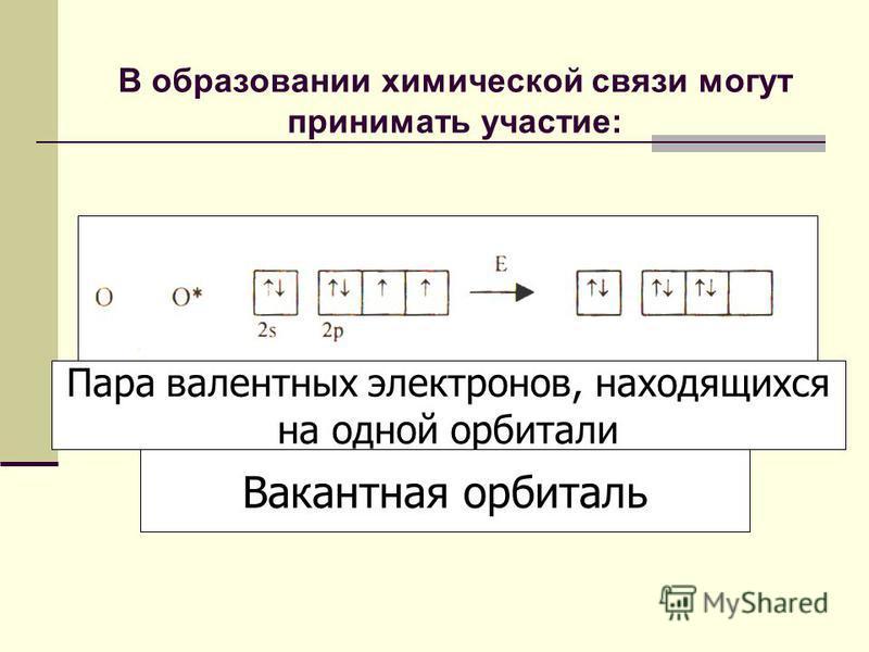 В образовании химической связи могут принимать участие: Пара валентных электронов, находящикся на одной орбитали Вакантная орбиталь