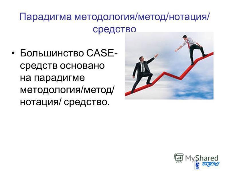 Парадигма методология/метод/нотация/ средство Большинство CASE- средств основано на парадигме методология/метод/ нотация/ средство.