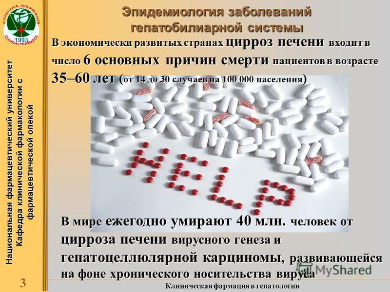 Национальная фармацевтический университет Кафедра клинической фармакологии с фармацевтической опекой 3 Клиническая фармация в гепатологии Эпидемиология заболеваний гепатобилиарной системы В мире ежегодно умирают 40 млн. человек от цирроза печени виру
