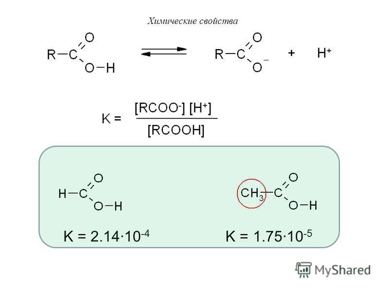I. Реакции диссоциации (в «OH»-кислотном центре): За счет p-π –сопряжения отрицательный заряд в ацилат-ионе делокализован между двумя атомами кислорода: Химические свойства