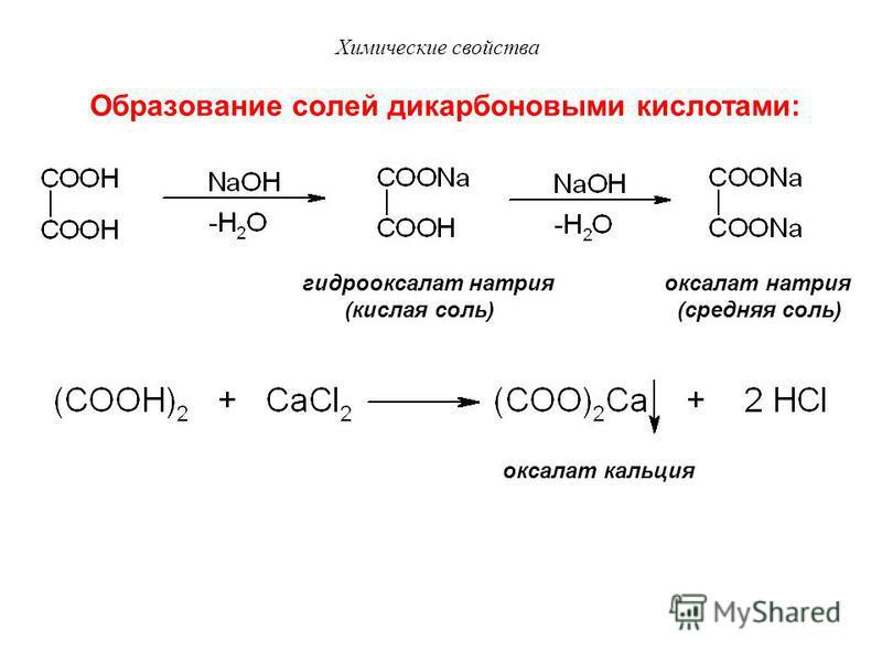 II. Образование солей: а) С активными металлами: 2 CH 3 COOH + Mg (CH 3 COO) 2 Mg + H 2 б) С основными оксидами: 2 CH 3 COOH + CaO (CH 3 COO) 2 Ca + H 2 O в) Со щелочами (реакция нейтрализации): CH 3 COOH + NaOH CH 3 COONa + H 2 O г) С солями более с