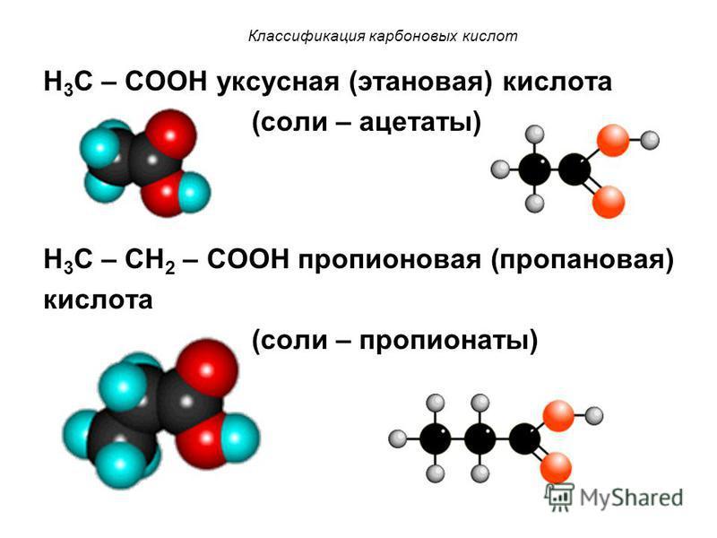 Классификация карбоновых кислот I. По числу карбоксильных групп различают: a)монокарбоновые – содержат одну карбоксильную группу. Пример: гомологический ряд предельных одноосновных кислот C n H 2n + 1 COOH, n = 0, 1, 2, 3, 4 … HCOOH муравьиная (метан