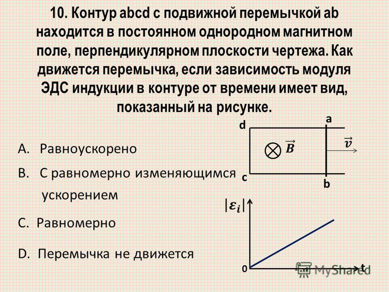 10. Контур abcd с подвижной перемычкой ab находится в постоянном однородном магнитном поле, перпендикулярном плоскости чертежа. Как движется перемычка, если зависимость модуля ЭДС индукции в контуре от времени имеет вид, показанный на рисунке. A.Равн