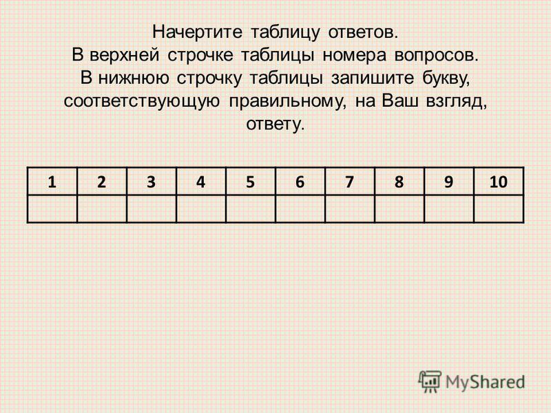 Начертите таблицу ответов. В верхней строчке таблицы номера вопросов. В нижнюю строчку таблицы запишите букву, соответствующую правильному, на Ваш взгляд, ответу. 12345678910