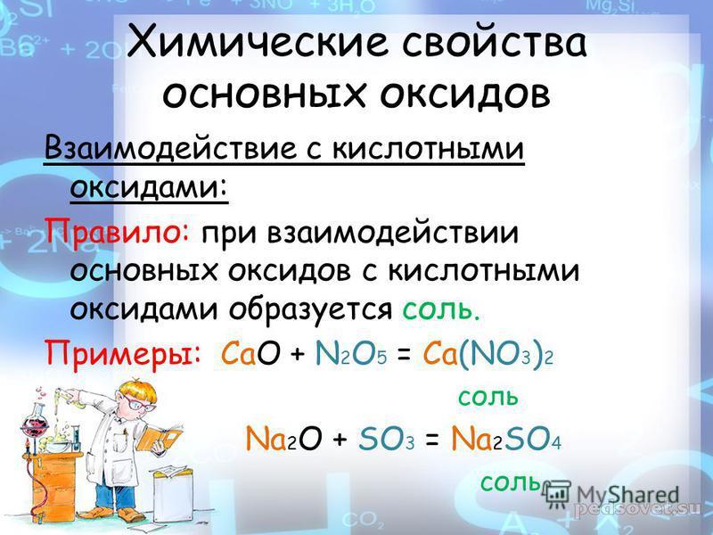 Химические свойства основных оксидов Взаимодействие с кислотными оксидами: Правило: при взаимодействии основных оксидов с кислотными оксидами образуется соль. Примеры: СаО + N 2 O 5 = Ca(NO 3 ) 2 соль Na 2 O + SO 3 = Na 2 SO 4 соль