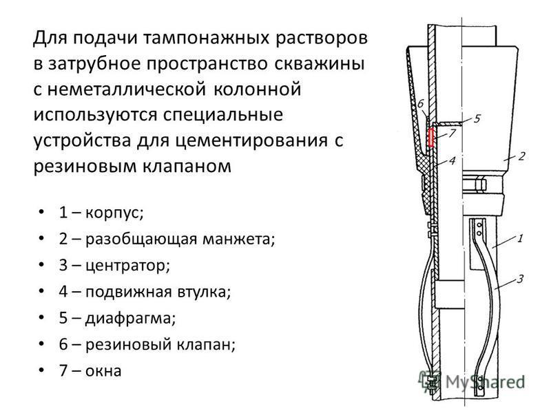 Для подачи тампонажных растворов в затрубное пространство скважины с неметаллической колонной используются специальные устройства для цементирования с резиновым клапаном 1 – корпус; 2 – разобщающая манжета; 3 – центратор; 4 – подвижная втулка; 5 – ди