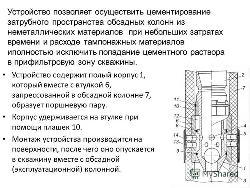 Устройство содержит полый корпус 1, который вместе с втулкой 6, запрессованной в обсадной колонне 7, образует поршневую пару. Корпус удерживается на втулке при помощи плашек 10. Монтаж устройства производится на поверхности, после чего оно опускается
