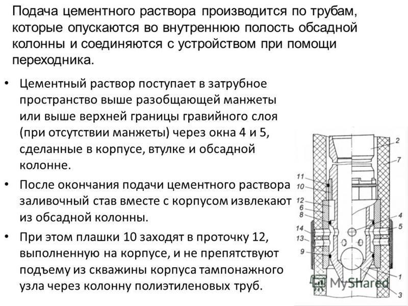 Цементный раствор поступает в затрубное пространство выше разобщающей манжеты или выше верхней границы гравийного слоя (при отсутствии манжеты) через окна 4 и 5, сделанные в корпусе, втулке и обсадной колонне. После окончания подачи цементного раство