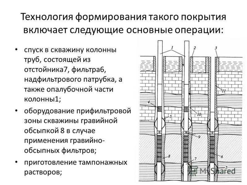 Технология формирования такого покрытия включает следующие основные операции: спуск в скважину колонны труб, состоящей из отстойника 7, фильтра 6, надфильтрового патрубка, а также опалубочной части колонны 1; оборудование прифильтровой зоны скважины