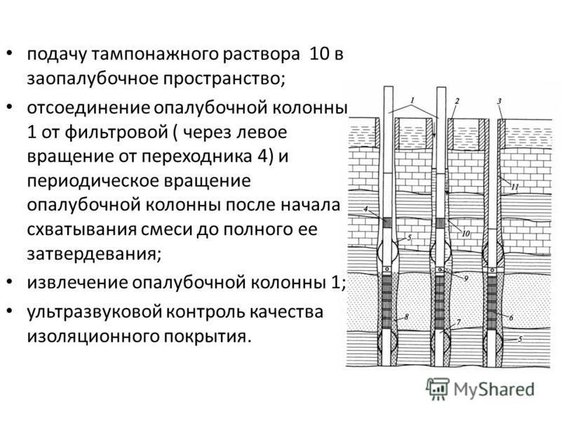 подачу тампонажного раствора 10 в заопалубочное пространство; отсоединение опалубочной колонны 1 от фильтровой ( через левое вращение от переходника 4) и периодическое вращение опалубочной колонны после начала схватывания смеси до полного ее затверде