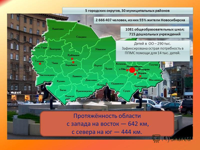 Протяжённость области с запада на восток 642 км, с севера на юг 444 км. 5 городских округов, 30 муниципальных районов 2 666 407 человек, из них 55% жители Новосибирска 1081 общеобразовательных школ; 715 дошкольных учреждений 1081 общеобразовательных