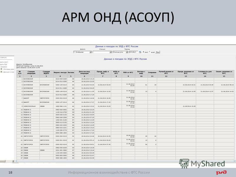 18 АРМ ОНД (АСОУП) Информационное взаимодействие с ФТС России
