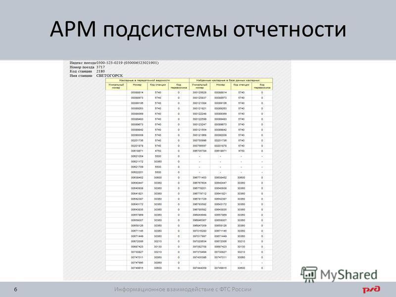 6 АРМ подсистемы отчетности Информационное взаимодействие с ФТС России
