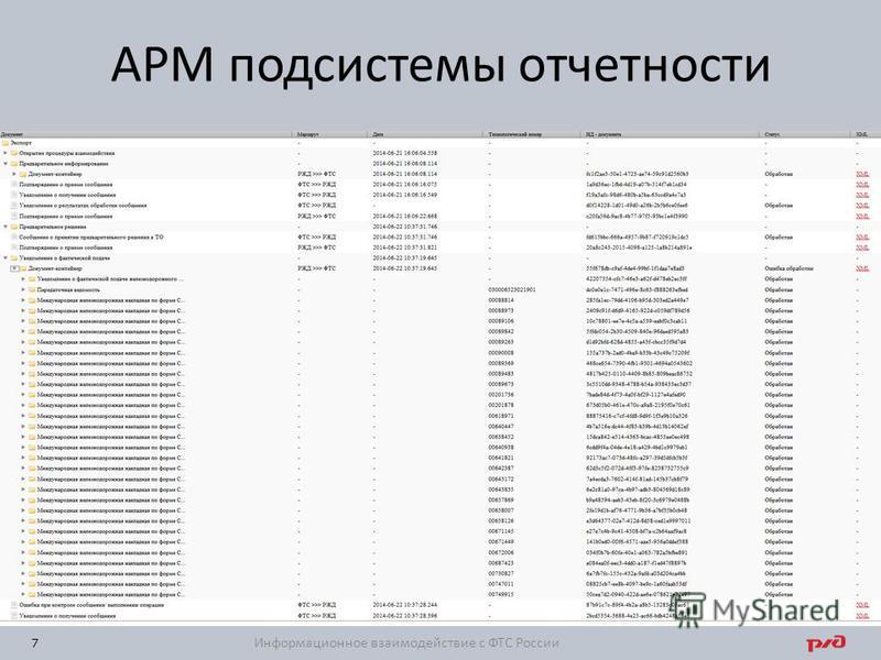 7 АРМ подсистемы отчетности Информационное взаимодействие с ФТС России