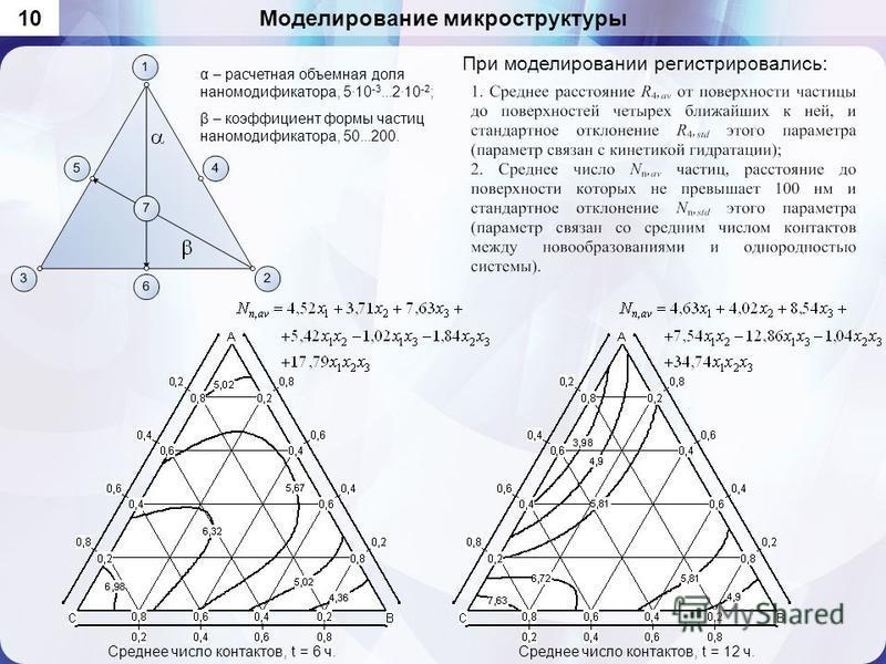 Моделирование микроструктуры 10 При моделировании регистрировались: α – расчетная объемная доля нано модификатора, 5·10 -3...2·10 -2 ; β – коэффициент формы частиц нано модификатора, 50...200. Среднее число контактов, t = 6 ч.Среднее число контактов,