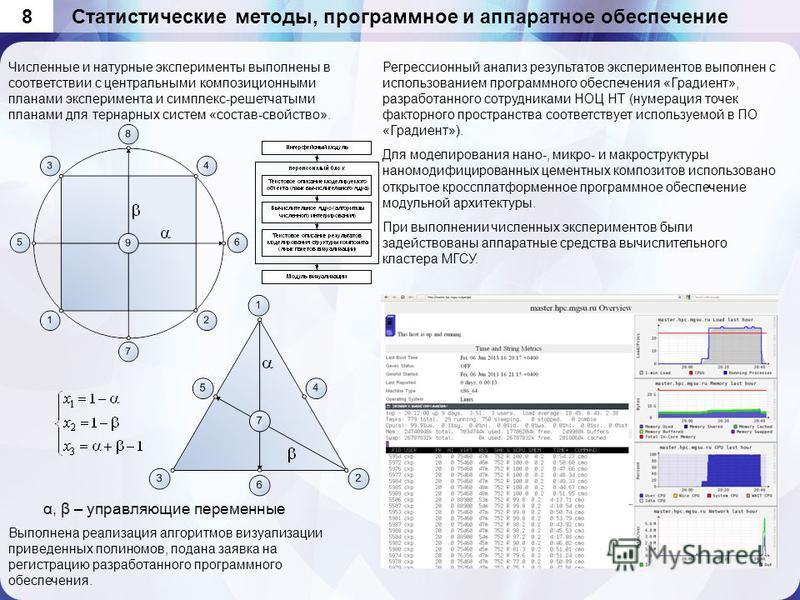 Статистические методы, программное и аппаратное обеспечение 8 Численные и натурные эксперименты выполнены в соответствии с центральными композиционными планами эксперимента и симплекс-решетчатыми планами для тернарных систем «состав-свойство». Выполн