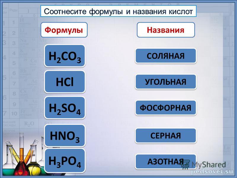 1. Формулы, каких веществ «лишние» и почему? 1)HCI 2)CO 2 3)NaOH 4) H 2 SO 4 5) NaCI 6) H 3 PO 4 7) HNO 3 8) H 2 S 9) СаО 10) H 2 CO 3 11)Н 2 О 12)Н 2 SiO 3