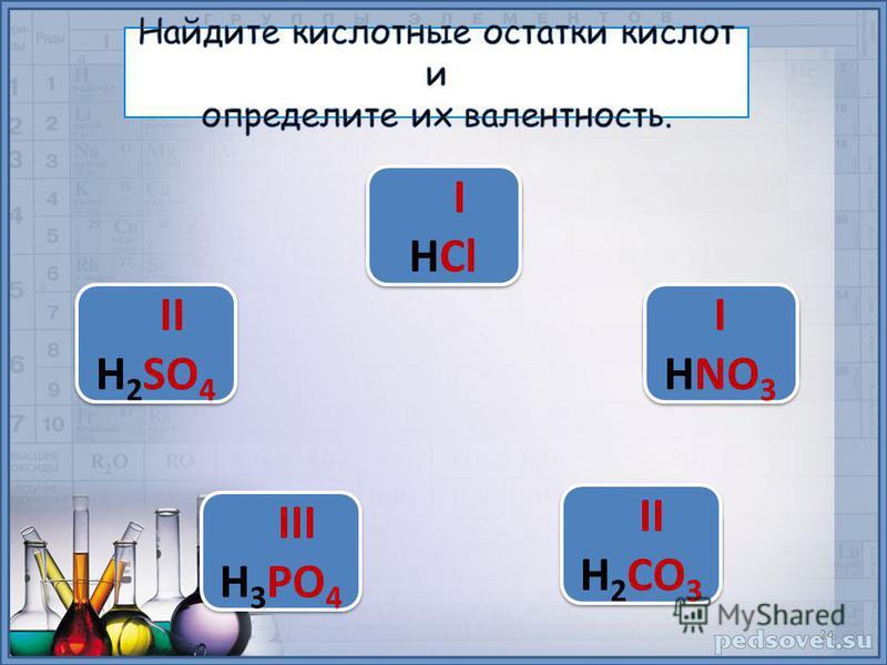 Названия H 2 SO 4 HNO 3 H 3 PO 4 ФОСФОРНАЯ СЕРНАЯ АЗОТНАЯ 23 H 2 СО 3 УГОЛЬНАЯ HСlHСl HСlHСl СОЛЯНАЯ Формулы