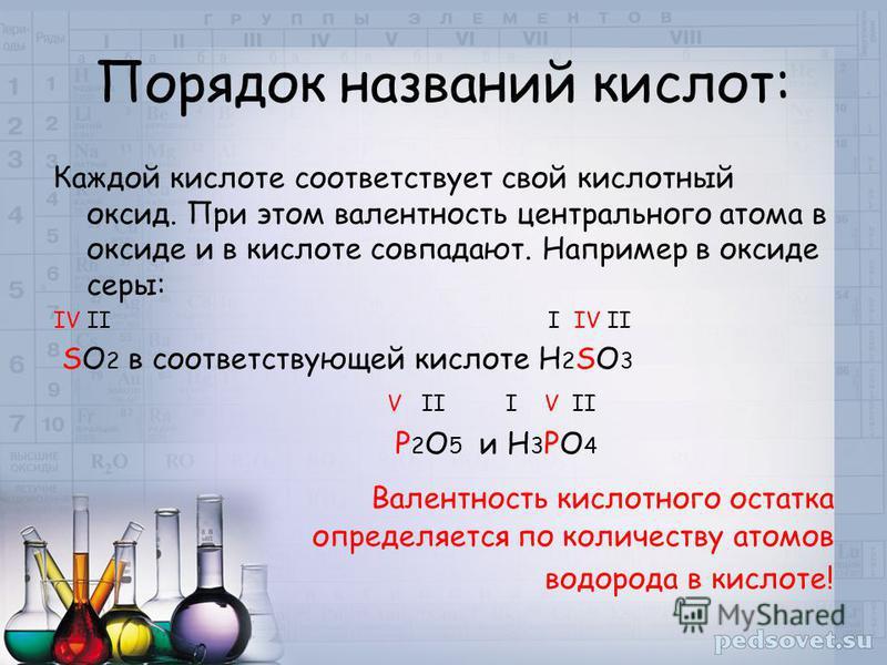 2. По количеству атомов вогорода. КИСЛОТЫ одно- основные HCl HNO 3 двух- основные H 2 S H 2 SO 4 трех- основные H 3 PO 4