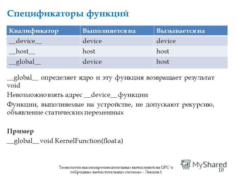 Спецификаторы функций 10 Технологии высокопроизводительных вычислений на GPU и гибридных вычислительных системах - Лекция 1 __global__ определяет ядро и эту функция возвращает результат void Невозможно взять адрес __device__ функции Функции, выполняе