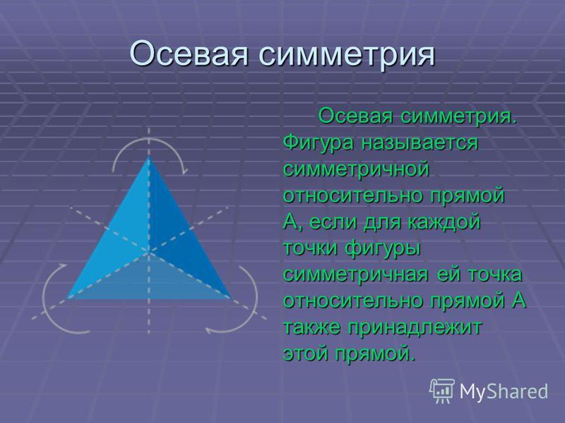 Осевая симетри я Осевая симетри я. Фигура называется симетричной относительно прямой А, если для каждой точки фигуры симетричная ей точка относительно прямой А также принадлежит этой прямой.