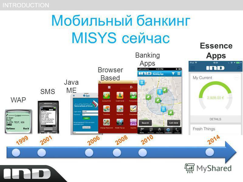 Мобильный банкинг MISYS сейчас INTRODUCTION 1999 2001 2006 2008 2010 WAP SMS Java ME Browser Based Banking Apps 2014 Essence Apps