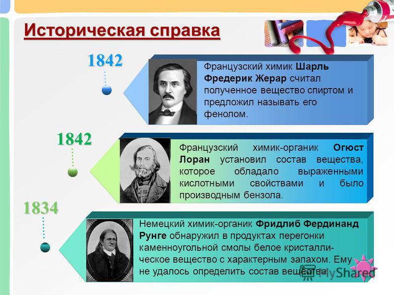 1834 Французский химик Шарль Фредерик Жерар считал полученное вещество спиртом и предложил называть его фенолом. 1842 1842 Французский химик-органик Огюст Лоран установил состав вещества, которое обладало выраженными кислотными свойствами и было прои