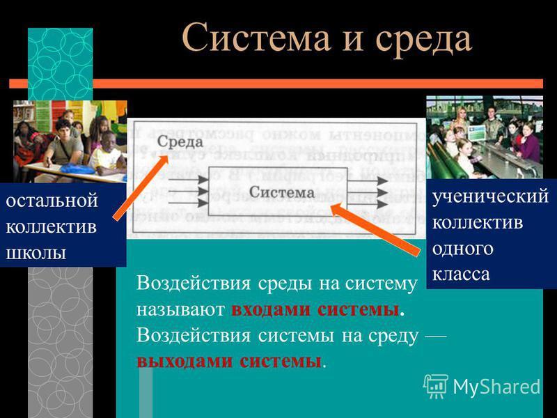 Система и среда ученический коллектив одного класса остальной коллектив школы Воздействия среды на систему называют входами системы. Воздействия системы на среду выходами системы.