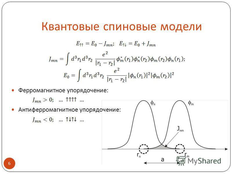 Квантовые спиновые модели Ферромагнитное упорядочение: Антиферромагнитное упорядочение: 6