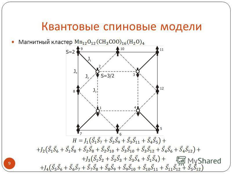 Квантовые спиновые модели Магнитный кластер 9