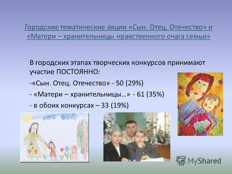 Городские тематические акции «Сын. Отец. Отечество» и «Матери – хранительницы нравственного очага семьи» В городских этапах творческих конкурсов принимают участие ПОСТОЯННО: -«Сын. Отец. Отечество» - 50 (29%) - «Матери – хранительницы…» - 61 (35%) -