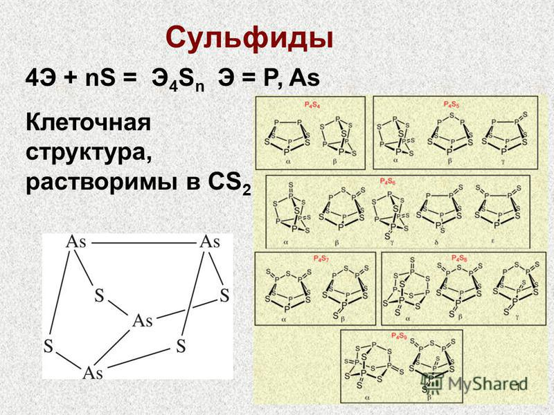 1 Сульфиды 4Э + nS = Э 4 S n Э = P, As Клеточная структура, растворимы в CS 2