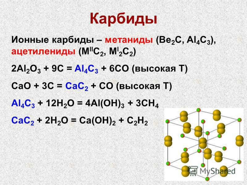 24 Карбиды Ионные карбиды – метаниды (Be 2 C, Al 4 C 3 ), ацетилениды (M II C 2, M I 2 C 2 ) 2Al 2 O 3 + 9C = Al 4 C 3 + 6CO (высокая Т) CaO + 3C = CaC 2 + CO (высокая Т) Al 4 C 3 + 12H 2 O = 4Al(OH) 3 + 3CH 4 CaC 2 + 2H 2 O = Ca(OH) 2 + C 2 H 2