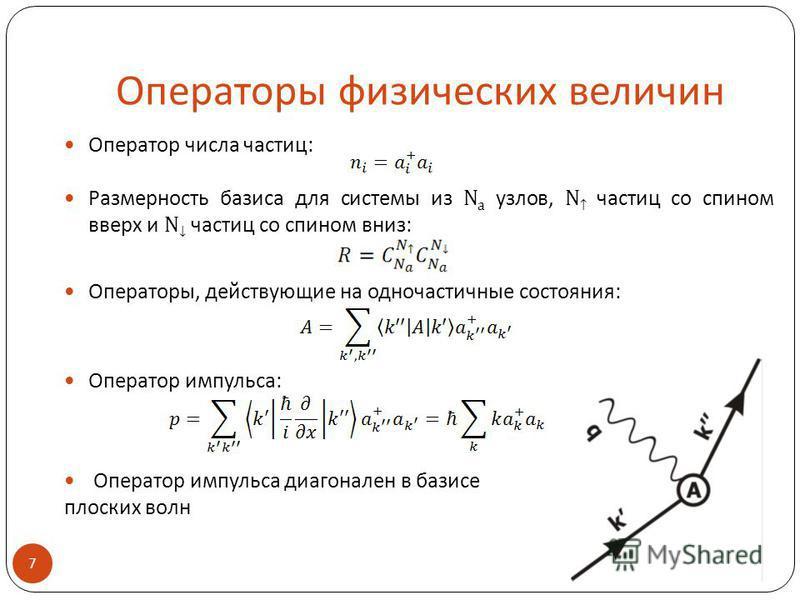 Операторы физических величин Оператор числа частиц: Размерность базиса для системы из N a узлов, N частиц со спином вверх и N частиц со спином вниз: Операторы, действующие на одночастичные состояния: Оператор импульса: Оператор импульса диагоналей в