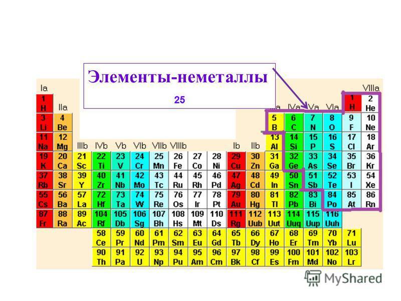 Элементы-неметаллы 25